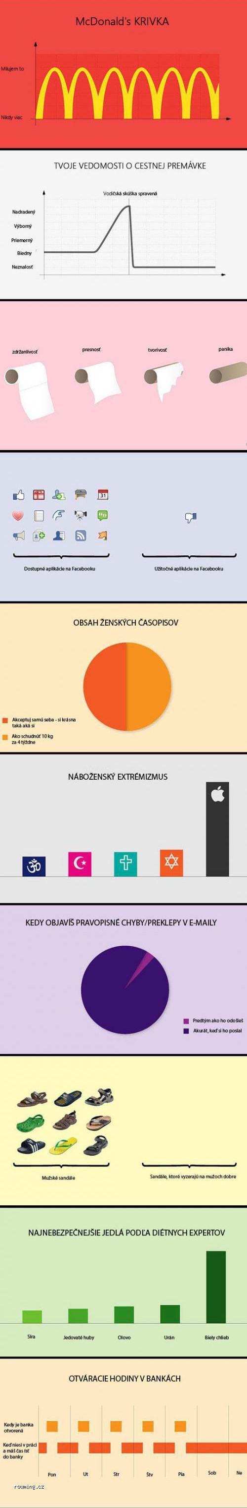 zivot_infografika_1