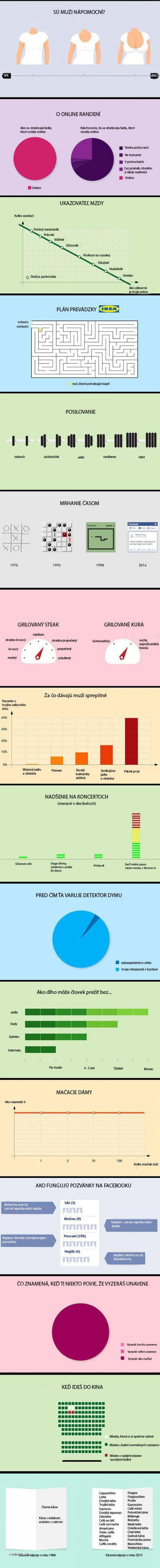 zivot_infografika_2