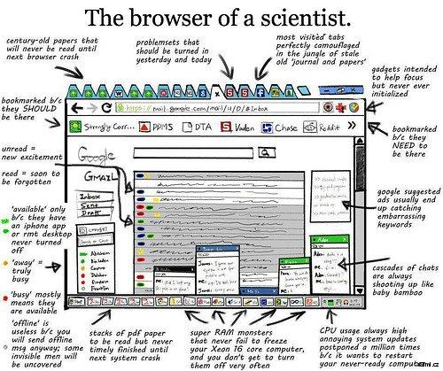 browser,cartoon,computer,drawing,picture,science-e36370050c855da7b947dbe80a1e6321_h