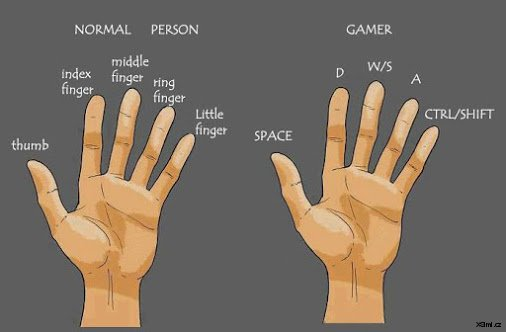 gamer_normal person_1