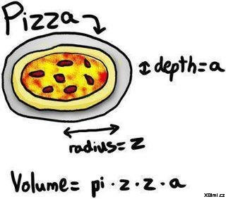 pizza_math