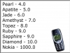 Hardness_Scale_09-01-2012