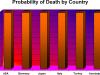 Umrtnost_v_jednotlivych_statech