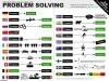 international_problem_solving