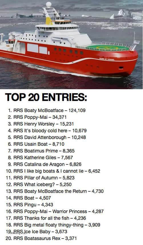 boat_name_poll