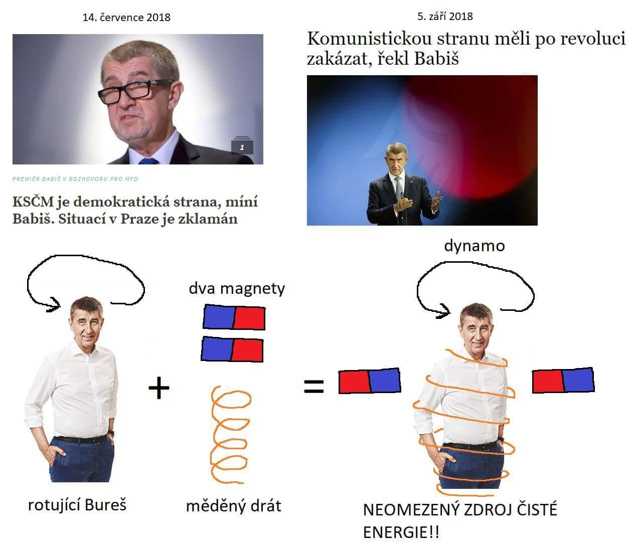 Buresuv_rotor