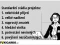 standardni-stadia-projektu-1-nekriticke-prijeti-2-velke-nadseni-3-naprosty-zmatek-4-hledani-vinika-5-potrestani-nevinnych-6-povyseni-nezucastnenych-768