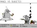 167-planned-vs-bugeted