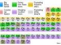 Nucleosynthesis2_WikipediaCmglee_1080